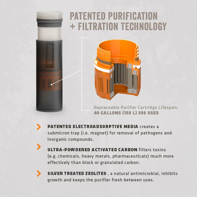 Grayl UL purifier diagram