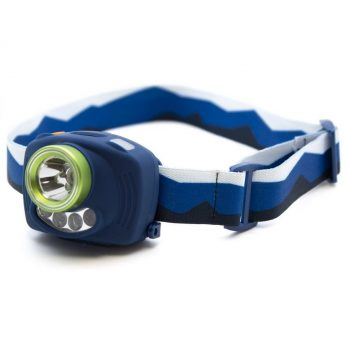 Motion Sensitive Headlamp
