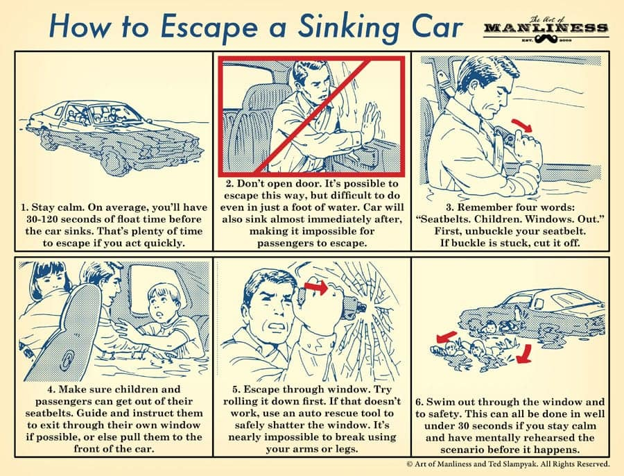How to escape a sinking car