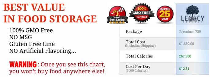 Best Value in Food Storage